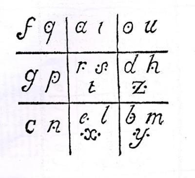 alfabeto maconico antigo